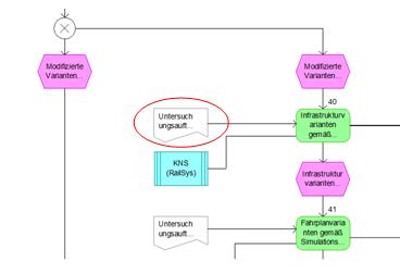 Datei:Infrastrukturvarianten LN34-05-07.png