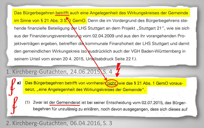 Datei:Kirchberg Widerspruch Wirkungskreis.png