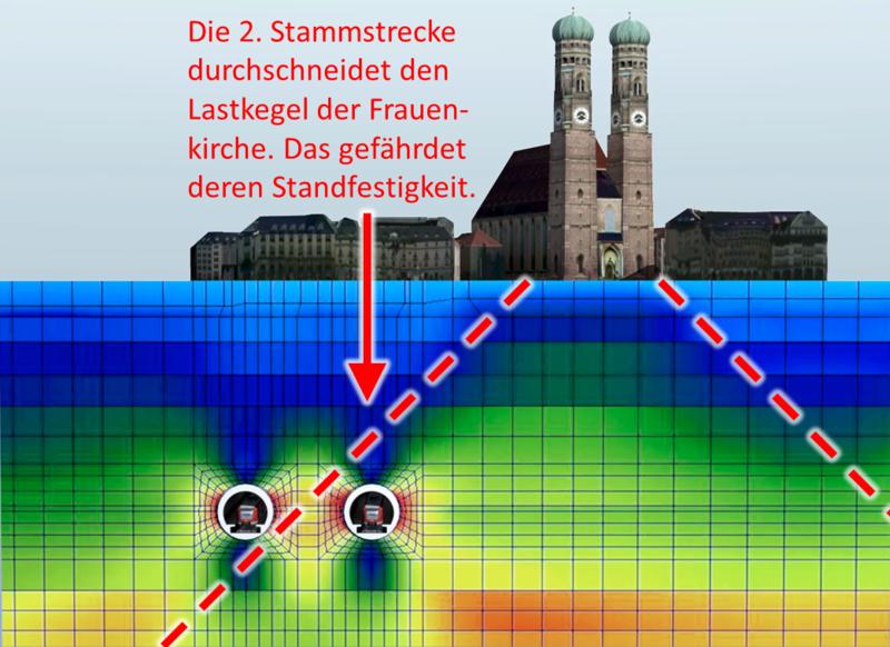 Datei:Frauenkirche 2. Stammstrecke (2).png