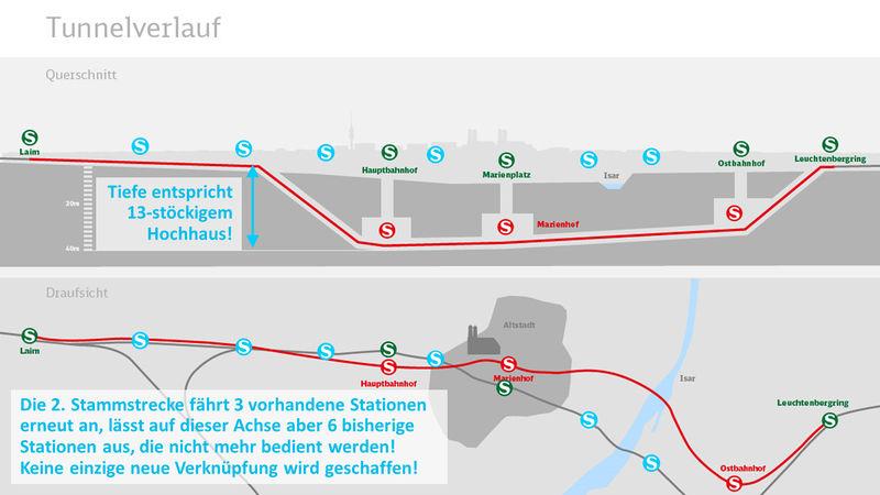 Datei:Tunnelverlauf.jpg