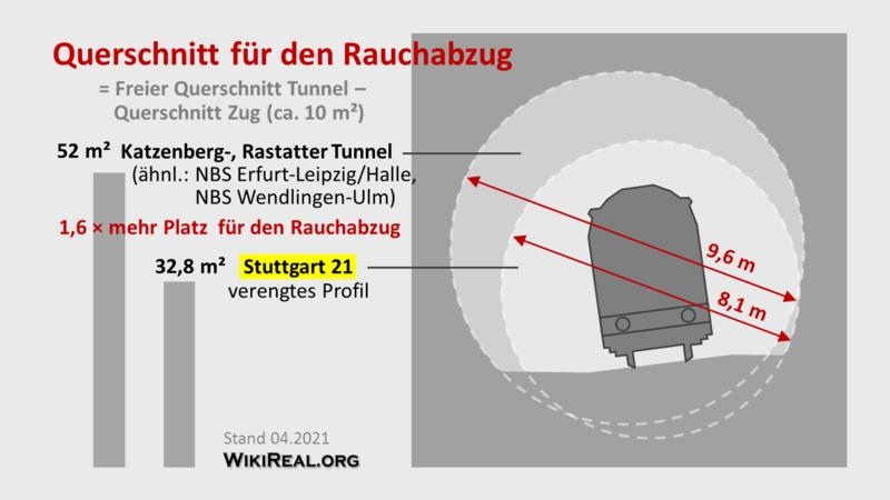 Datei:Querschnitt fuer Rauchabzug.png