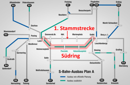 2 Stammstrecke München Wikireal